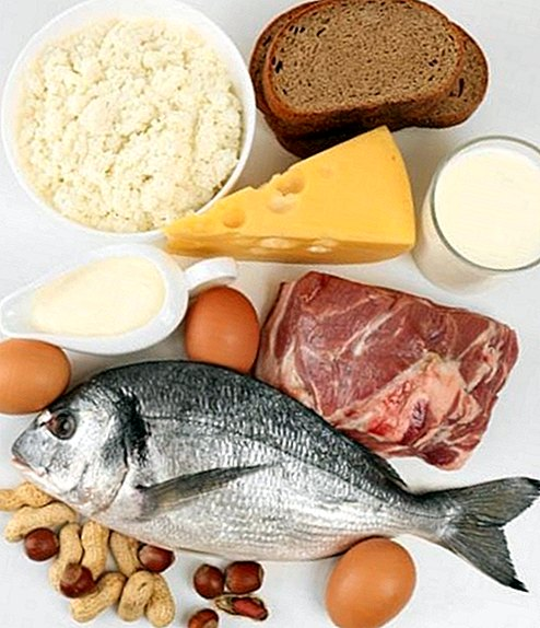 What is the ketogenic diet? Your benefits and risks - lose weight